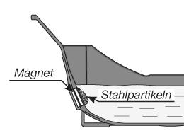 Tormek_T-8_Detail_10