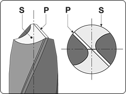 primary_and_secondary_facets_260